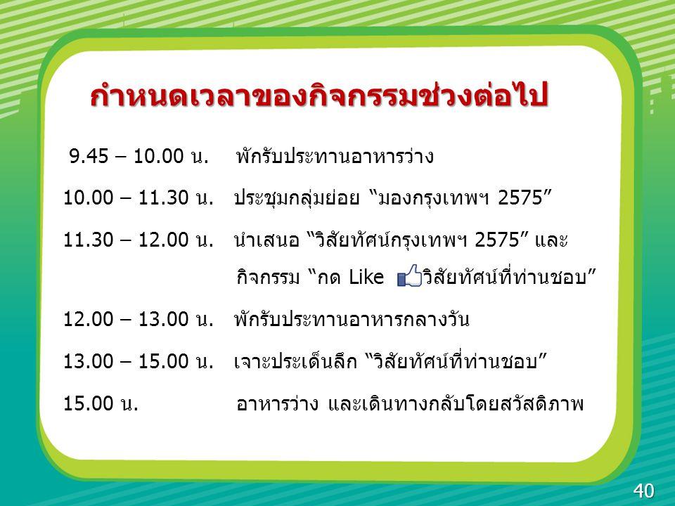 """กำหนดเวลาของกิจกรรมช่วงต่อไป 9.45 – 10.00 น. พักรับประทานอาหารว่าง 10.00 – 11.30 น. ประชุมกลุ่มย่อย """"มองกรุงเทพฯ 2575"""" 11.30 – 12.00 น. นำเสนอ """"วิสัยท"""
