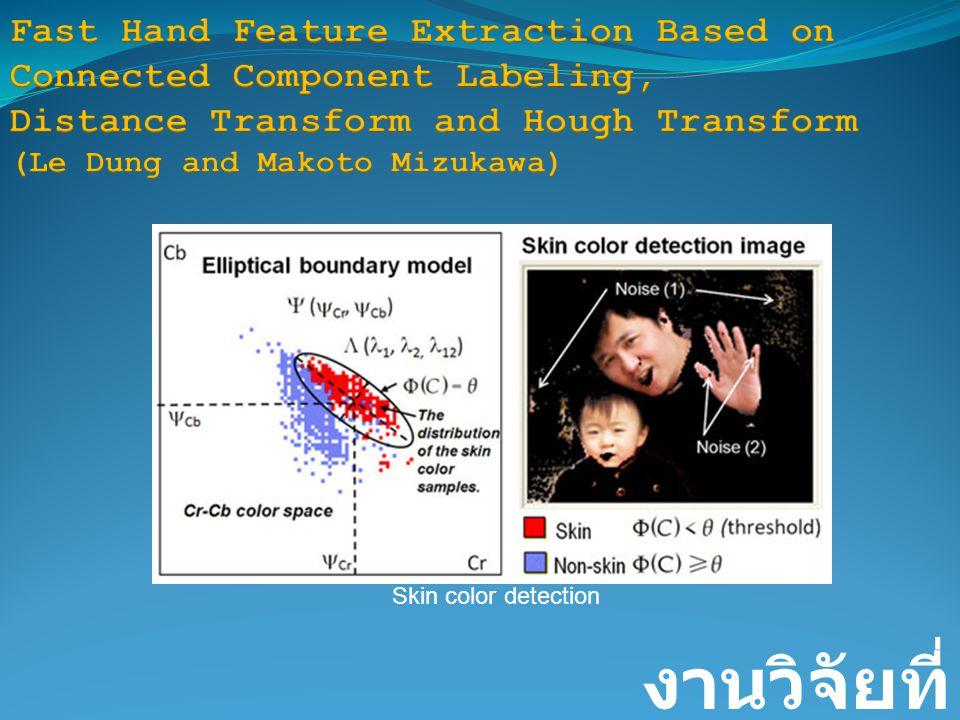 งานวิจัยที่ เกี่ยวข้อง Skin color detection
