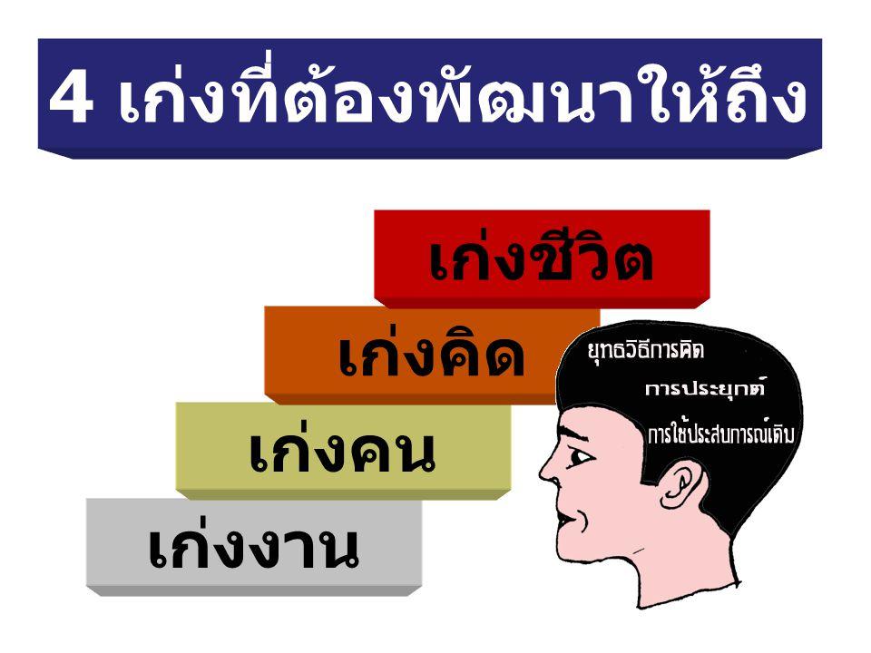 4 เก่งที่ต้องพัฒนาให้ถึง เก่งงาน เก่งคน เก่งคิด เก่งชีวิต