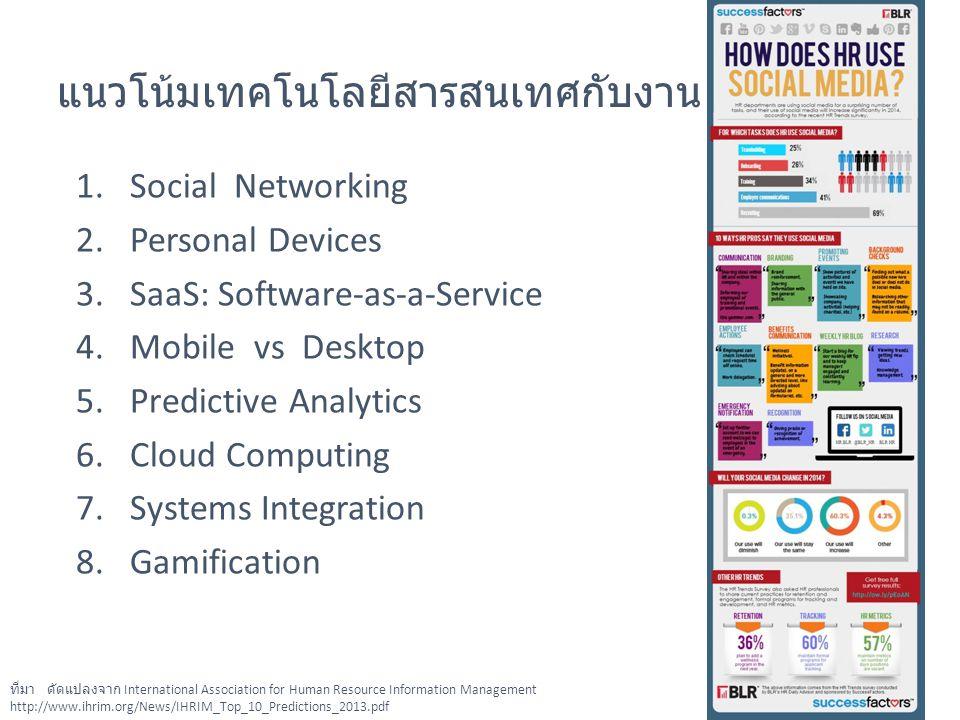 แนวโน้มเทคโนโลยีสารสนเทศ กับงาน HR 1.