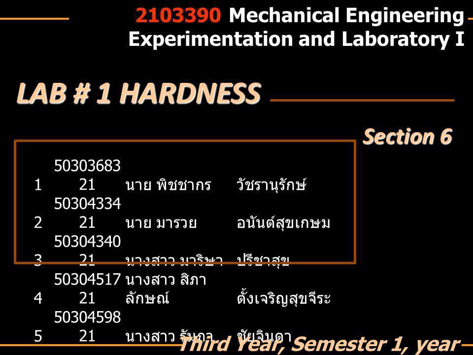 2103390 Mechanical Engineering Experimentation and Laboratory I LAB # 1 HARDNESS Section 6 1 50303683 21 นาย พิชชากรวัชรานุรักษ์ 2 50304334 21 นาย มารวยอนันต์สุขเกษม 3 50304340 21 นางสาว มาริษาปรีชาสุข 4 50304517 21 นางสาว สิภา ลักษณ์ตั้งเจริญสุขจีระ 5 50304598 21 นางสาว รัมภาชัยจินดา Third Year, Semester 1, year 2009, ME Chula
