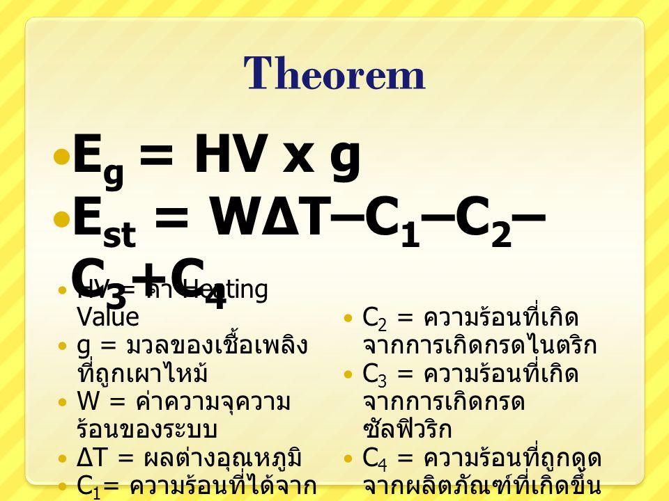 Theorem E g = HV x g E st = W∆T–C 1 –C 2 – C 3 +C 4 HV = ค่า Heating Value g = มวลของเชื้อเพลิง ที่ถูกเผาไหม้ W = ค่าความจุความ ร้อนของระบบ ∆T = ผลต่า