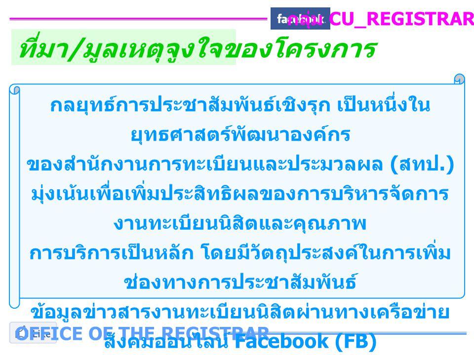 OFFICE OF THE REGISTRAR กลุ่ม CU_REGISTRAR_FB เป้าหมายและตัวชี้วัด จำนวนผู้ใช้งานบนเครือข่าย Facebook ที่เข้าร่วมเป็น Fanpage ของ สทป.