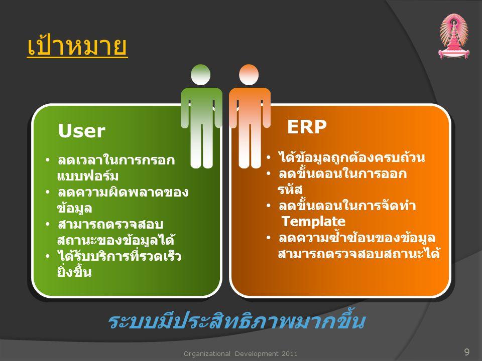เป้าหมาย ลดเวลาในการกรอก แบบฟอร์ม ลดความผิดพลาดของ ข้อมูล สามารถตรวจสอบ สถานะของข้อมูลได้ ได้รับบริการที่รวดเร็ว ยิ่งขึ้น User ได้ข้อมูลถูกต้องครบถ้วน ลดขั้นตอนในการออก รหัส ลดขั้นตอนในการจัดทำ Template ลดความซ้ำซ้อนของข้อมูล สามารถตรวจสอบสถานะได้ ERP ระบบมีประสิทธิภาพมากขึ้น 9 Organizational Development 2011