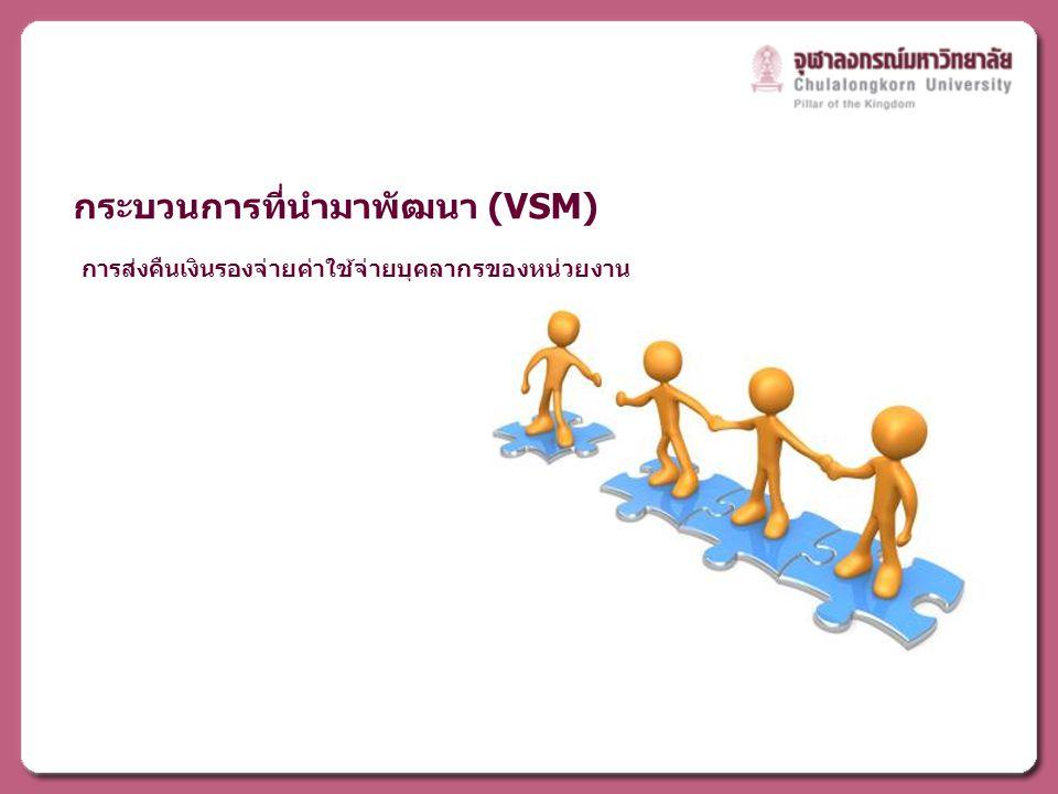 กระบวนการที่นำมาพัฒนา (VSM) การส่งคืนเงินรองจ่ายค่าใช้จ่ายบุคลากรของหน่วยงาน