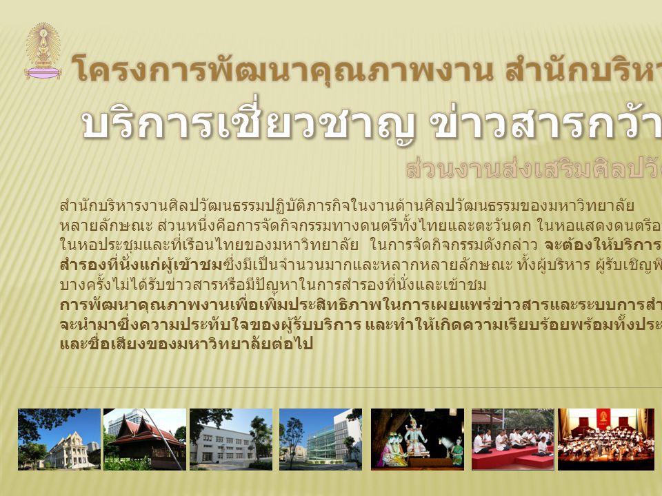 สำนักบริหารงานศิลปวัฒนธรรมปฏิบัติภารกิจในงานด้านศิลปวัฒนธรรมของมหาวิทยาลัย หลายลักษณะ ส่วนหนึ่งคือการจัดกิจกรรมทางดนตรีทั้งไทยและตะวันตก ในหอแสดงดนตรี