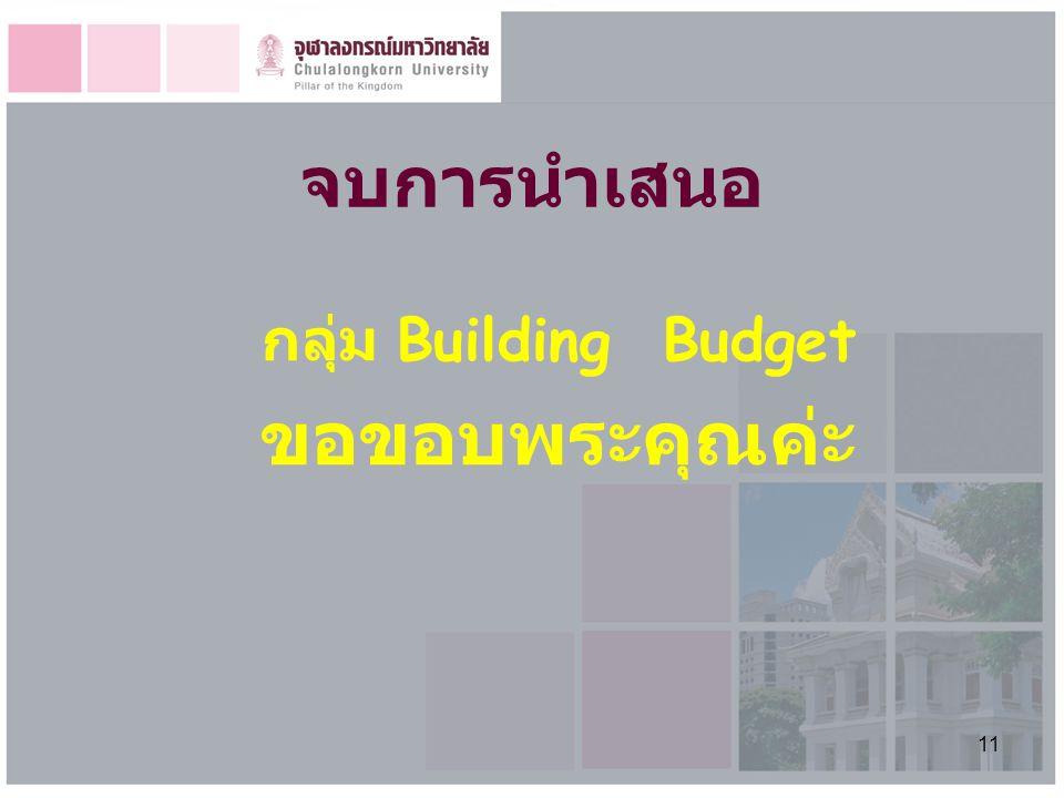 11 จบการนำเสนอ กลุ่ม Building Budget ขอขอบพระคุณค่ะ