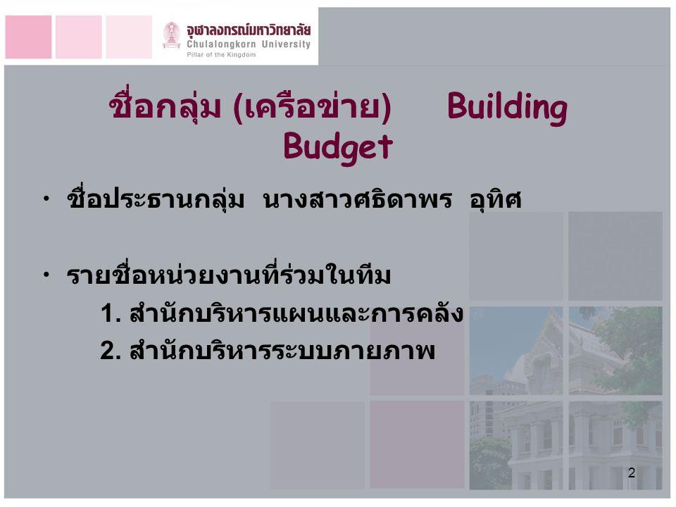 2 ชื่อกลุ่ม ( เครือข่าย )Building Budget ชื่อประธานกลุ่ม นางสาวศธิดาพร อุทิศ รายชื่อหน่วยงานที่ร่วมในทีม 1. สำนักบริหารแผนและการคลัง 2. สำนักบริหารระบ