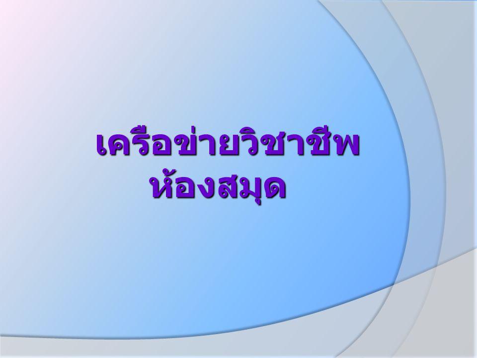 กระบวนงานวิเคราะห์และทำ รายการ หนังสือใหม่ภาษาไทยออก ให้บริการ กระบวนงานที่นำมา พัฒนา นำเสนอโดย สุปริญา ลุลิตานนท์ ประธานกลุ่ม