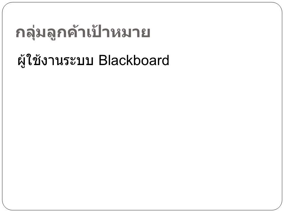 กลุ่มลูกค้าเป้าหมาย ผู้ใช้งานระบบ Blackboard
