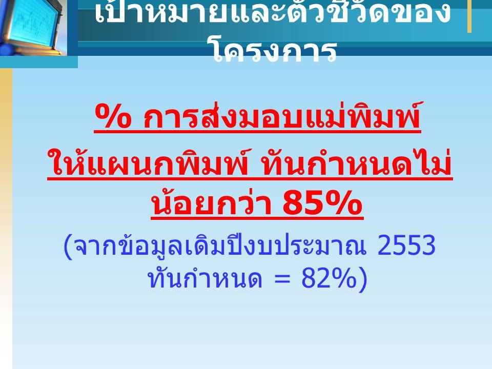 เป้าหมายและตัวชี้วัดของ โครงการ % การส่งมอบแม่พิมพ์ ให้แผนกพิมพ์ ทันกำหนดไม่ น้อยกว่า 85% ( จากข้อมูลเดิมปีงบประมาณ 2553 ทันกำหนด = 82%)