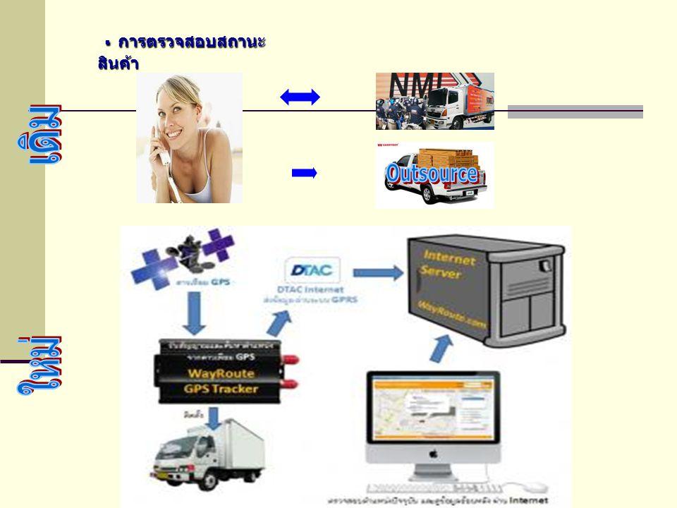 การตรวจสอบสถานะ สินค้า การตรวจสอบสถานะ สินค้า