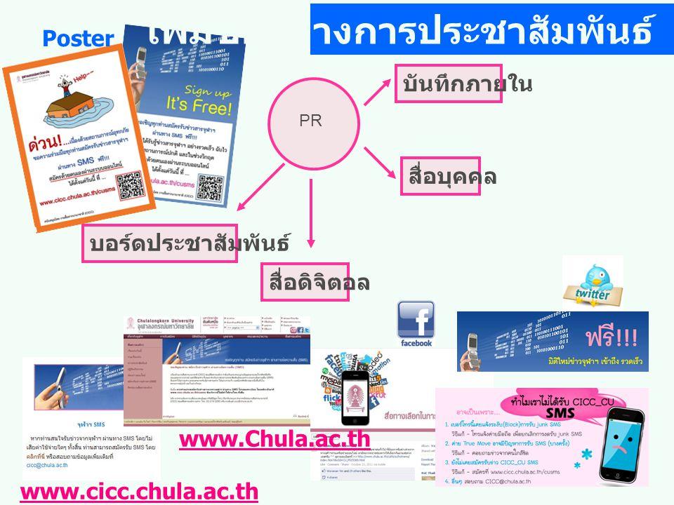ผลจากการพัฒนาตาม แนวทางที่ได้กำหนด ก่อน : มีหมายเลขสมาชิกคนไทย 16,589 หมายเลข และเป็นคนต่างชาติ 155 หมายเลข หลัง : มีหมายเลขสมาชิกคนไทย 32,367 หมายเลข และเป็นคนต่างชาติ 165 หมายเลข