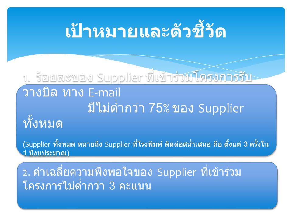 เป้าหมายและตัวชี้วัด 1. ร้อยละของ Supplier ที่เข้าร่วมโครงการรับ วางบิล ทาง E-mail มีไม่ต่ำกว่า 75% ของ Supplier ทั้งหมด (Supplier ทั้งหมด หมายถึง Sup