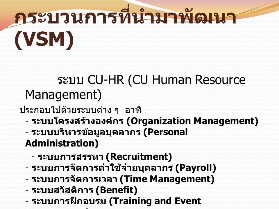 กระบวนการที่นำมาพัฒนา (VSM) ระบบ CU-HR (CU Human Resource Management) ประกอบไปด้วยระบบต่าง ๆ อาทิ - ระบบโครงสร้างองค์กร (Organization Management) - ระ