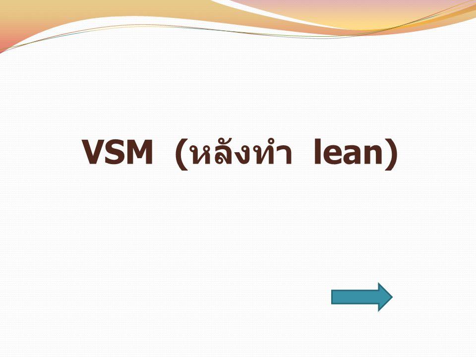VSM ( หลังทำ lean)