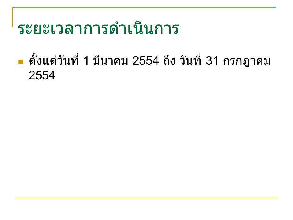 ระยะเวลาการดำเนินการ ตั้งแต่วันที่ 1 มีนาคม 2554 ถึง วันที่ 31 กรกฎาคม 2554