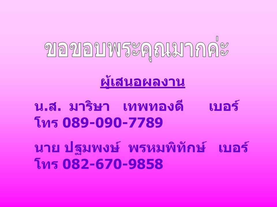 ผู้เสนอผลงาน น. ส. มาริษา เทพทองดี เบอร์ โทร 089-090-7789 นาย ปฐมพงษ์ พรหมพิทักษ์ เบอร์ โทร 082-670-9858