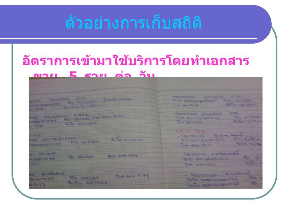 การทำสมุดบันทึกเพื่อเก็บข้อมูลการ ลงเวลาการทำเอกสารขาย มีนาคม - กันยายน 2554