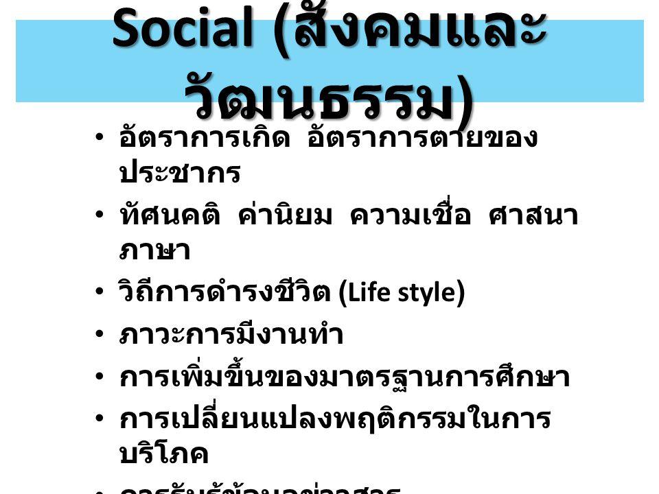 Social ( สังคมและ วัฒนธรรม ) อัตราการเกิด อัตราการตายของ ประชากร ทัศนคติ ค่านิยม ความเชื่อ ศาสนา ภาษา วิถีการดำรงชีวิต (Life style) ภาวะการมีงานทำ การ