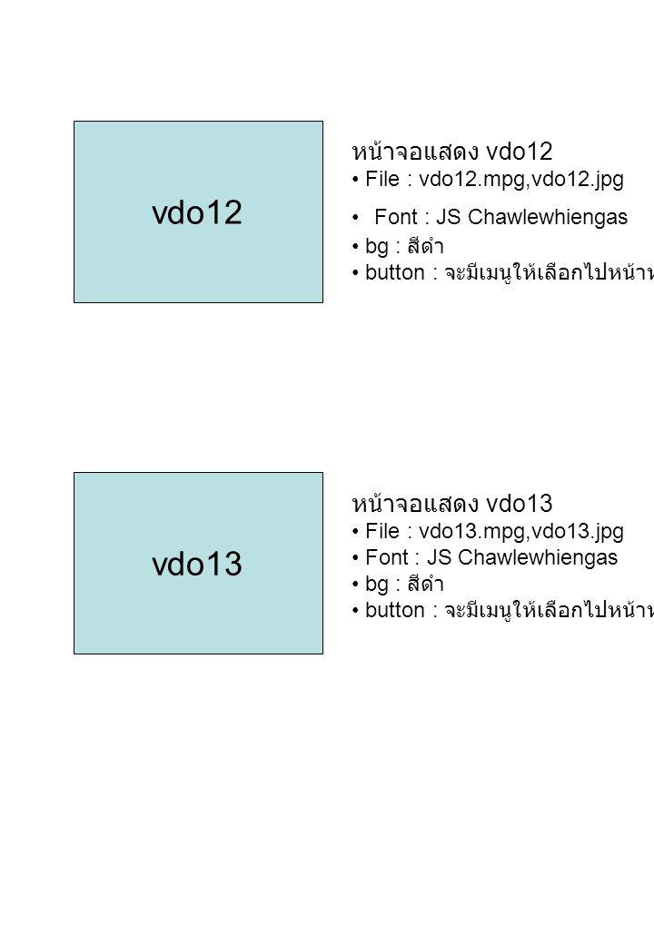 vdo12 หน้าจอแสดง vdo12 File : vdo12.mpg,vdo12.jpg Font : JS Chawlewhiengas bg : สีดำ button : จะมีเมนูให้เลือกไปหน้าหลักวีดีโอ vdo13 หน้าจอแสดง vdo13