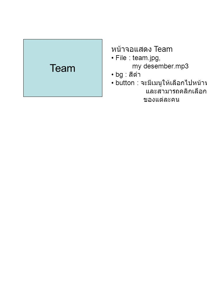 Team หน้าจอแสดง Team File : team.jpg, my desember.mp3 bg : สีดำ button : จะมีเมนูให้เลือกไปหน้าหลัก และสามารถคลิกเลือกเข้าเว็บไซค์ ของแต่ละคน