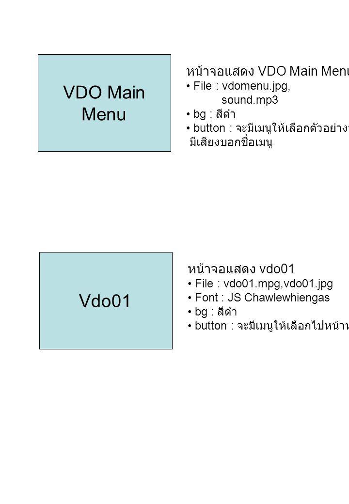 VDO Main Menu หน้าจอแสดง VDO Main Menu File : vdomenu.jpg, sound.mp3 bg : สีดำ button : จะมีเมนูให้เลือกตัวอย่างท่ารำต่าง ๆ มีเสียงบอกชื่อเมนู Vdo01 ห