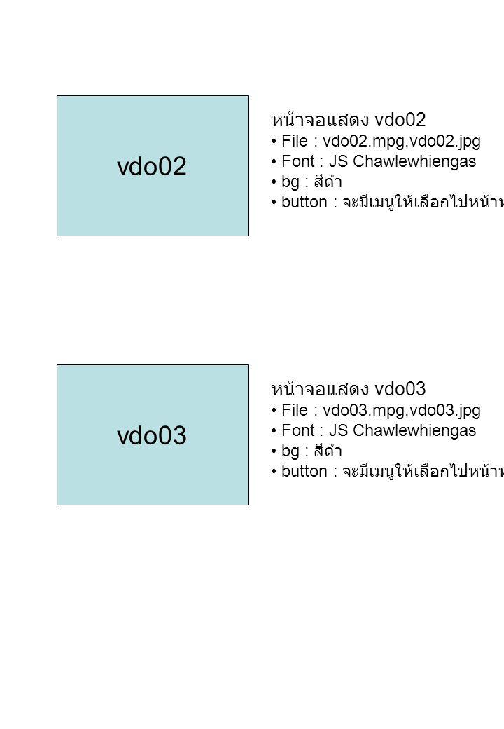 vdo04 หน้าจอแสดง vdo04 File : vdo04.mpg,vdo04.jpg bg : สีดำ button : จะมีเมนูให้เลือกไปหน้าหลักวีดีโอ vdo05 หน้าจอแสดง vdo05 File : vdo05.mpg,vdo05.jpg Font : JS Chawlewhiengas bg : สีดำ button : จะมีเมนูให้เลือกไปหน้าหลักวีดีโอ