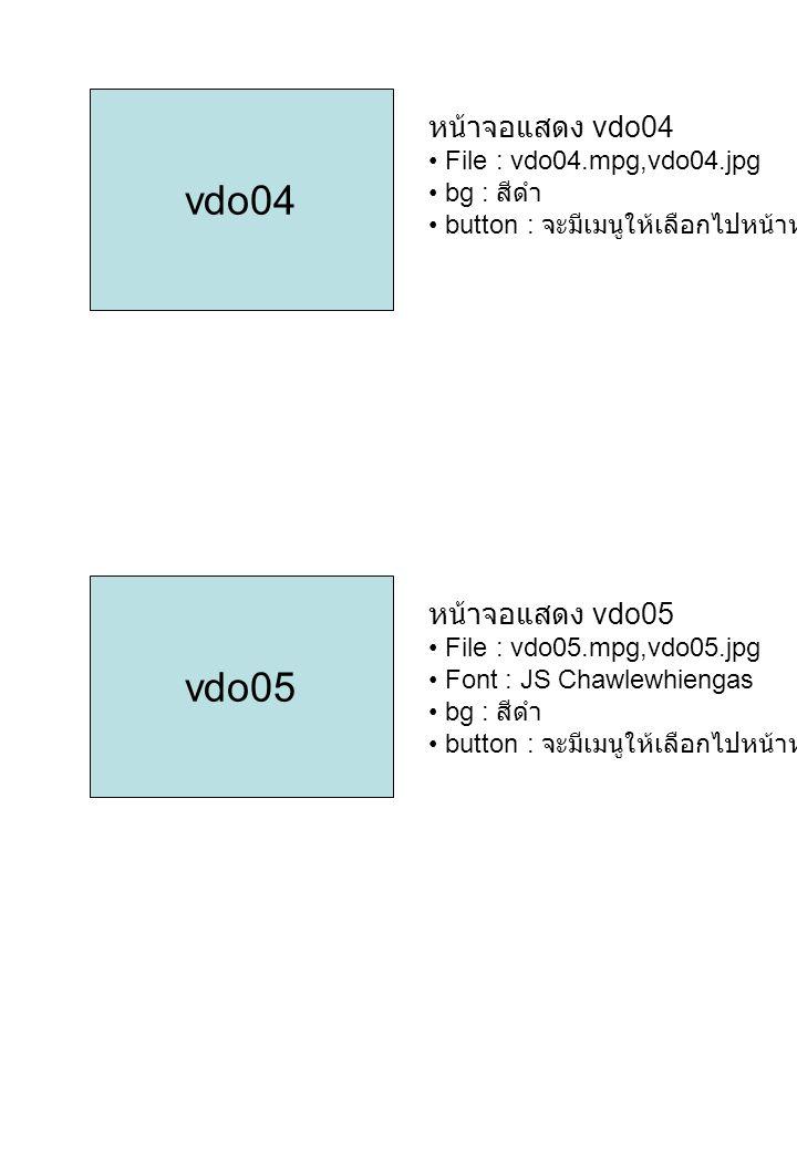 vdo06 หน้าจอแสดง vdo06 File : vdo06mpg,vdo06.jpg bg : สีดำ button : จะมีเมนูให้เลือกไปหน้าหลักวีดีโอ vdo07 หน้าจอแสดง vdo07 File : vdo07.mpg,vdo07.jpg Font : JS Chawlewhiengas bg : สีดำ button : จะมีเมนูให้เลือกไปหน้าหลักวีดีโอ