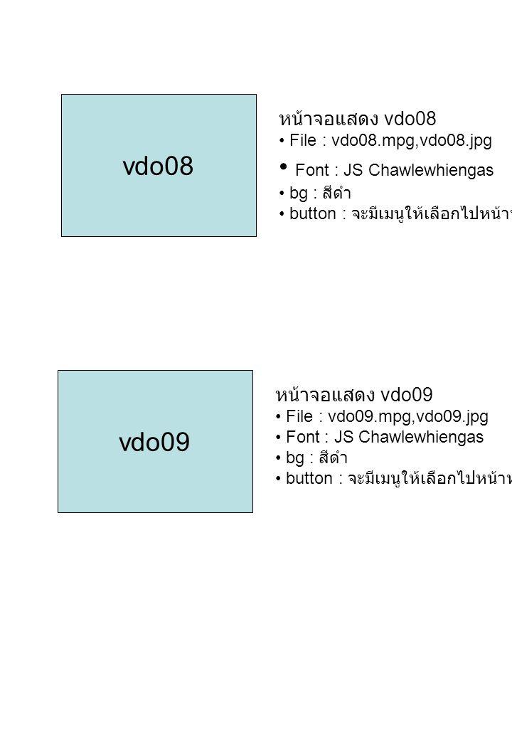 vdo10 หน้าจอแสดง vdo10 File : vdo10.mpg,vdo10.jpg Font : JS Chawlewhiengas bg : สีดำ button : จะมีเมนูให้เลือกไปหน้าหลักวีดีโอ vdo11 หน้าจอแสดง vdo11 File : vdo11.mpg,vdo11.jpg Font : JS Chawlewhiengas bg : สีดำ button : จะมีเมนูให้เลือกไปหน้าหลักวีดีโอ
