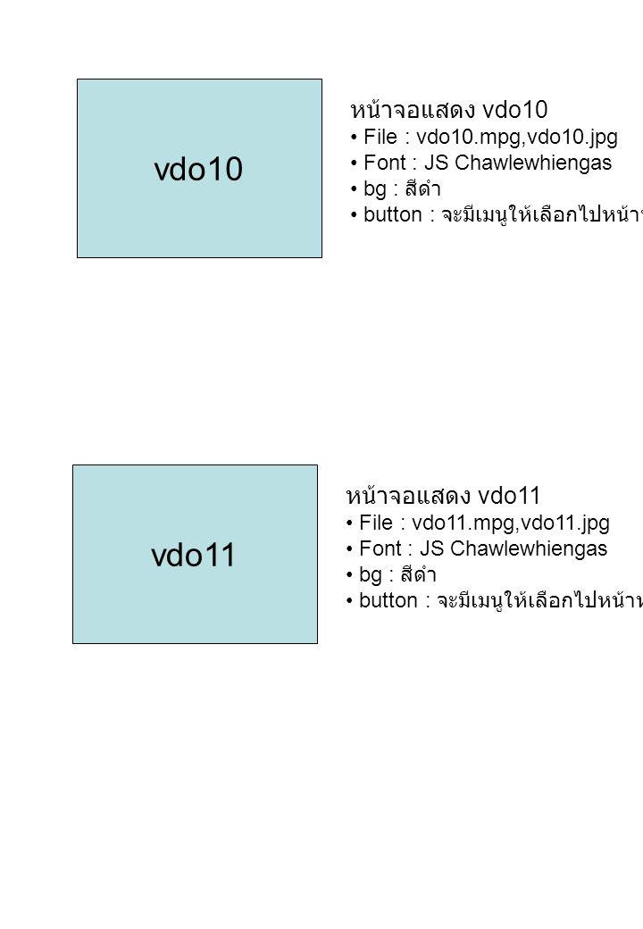 vdo10 หน้าจอแสดง vdo10 File : vdo10.mpg,vdo10.jpg Font : JS Chawlewhiengas bg : สีดำ button : จะมีเมนูให้เลือกไปหน้าหลักวีดีโอ vdo11 หน้าจอแสดง vdo11