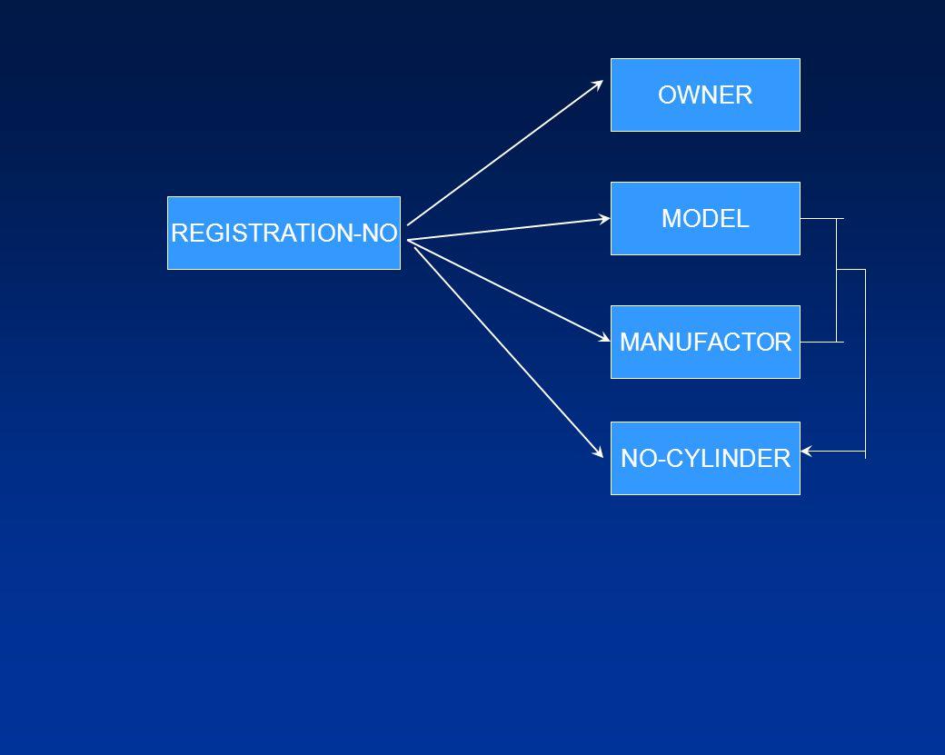 NO-CYLINDER MANUFACTOR OWNER REGISTRATION-NO MODEL