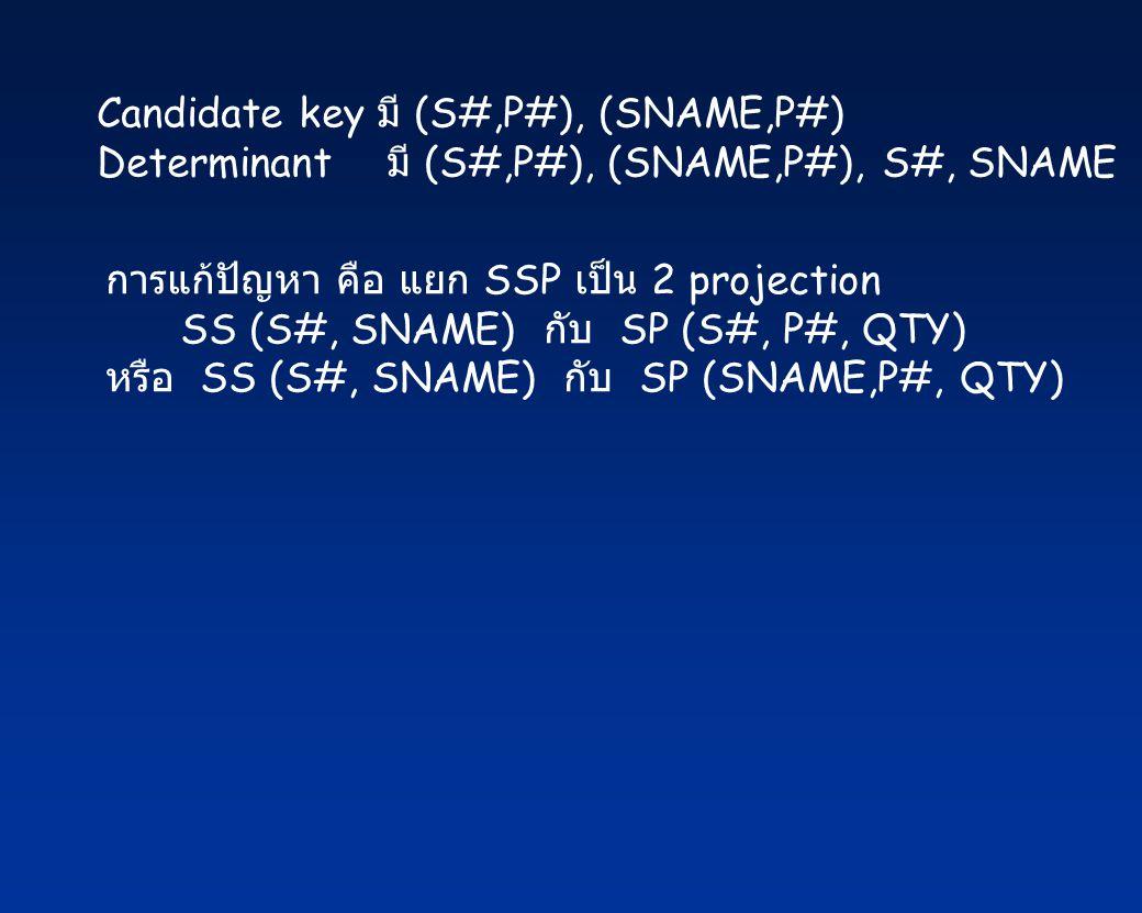Candidate key มี (S#,P#), (SNAME,P#) Determinant มี (S#,P#), (SNAME,P#), S#, SNAME การแก้ปัญหา คือ แยก SSP เป็น 2 projection SS (S#, SNAME) กับ SP (S#