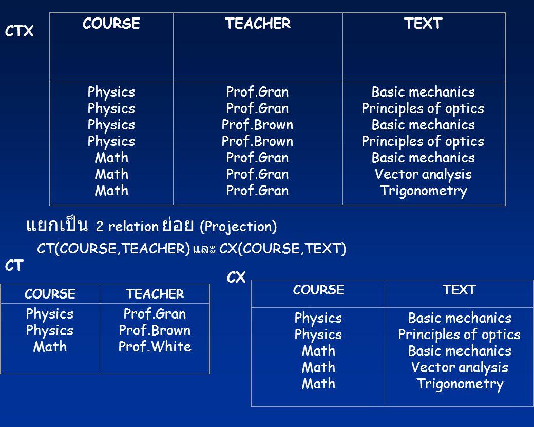 COURSETEACHERTEXT Physics Math Prof.Gran Prof.Brown Prof.Gran Basic mechanics Principles of optics Basic mechanics Principles of optics Basic mechanic