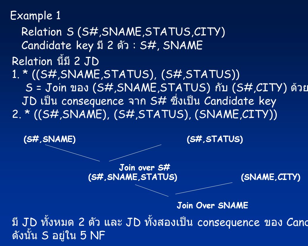 Example 1 Relation S (S#,SNAME,STATUS,CITY) Candidate key มี 2 ตัว : S#, SNAME Relation นี้มี 2 JD 1.* ((S#,SNAME,STATUS), (S#,STATUS)) S = Join ของ (S#,SNAME,STATUS) กับ (S#,CITY) ด้วย S# JD เป็น consequence จาก S# ซึ่งเป็น Candidate key 2.