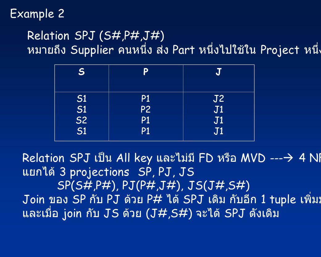 Example 2 Relation SPJ (S#,P#,J#) หมายถึง Supplier คนหนึ่ง ส่ง Part หนึ่งไปใช้ใน Project หนึ่ง SPJ S1 S2 S1 P1 P2 P1 J2 J1 Relation SPJ เป็น All key และไม่มี FD หรือ MVD ---  4 NF แยกได้ 3 projections SP, PJ, JS SP(S#,P#), PJ(P#,J#), JS(J#,S#) Join ของ SP กับ PJ ด้วย P# ได้ SPJ เดิม กับอีก 1 tuple เพิ่มมา และเมื่อ join กับ JS ด้วย (J#,S#) จะได้ SPJ ดังเดิม