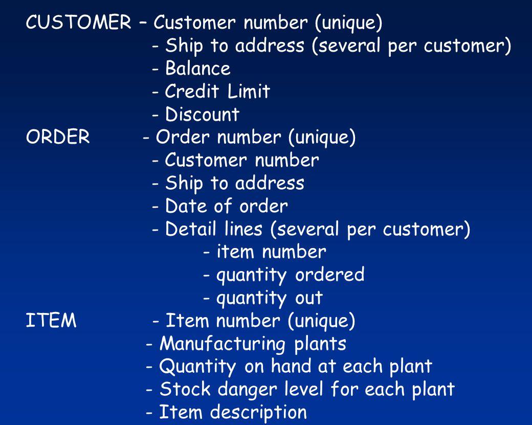 CUSTOMER – Customer number (unique) - Ship to address (several per customer) - Balance - Credit Limit - Discount ORDER - Order number (unique) - Custo