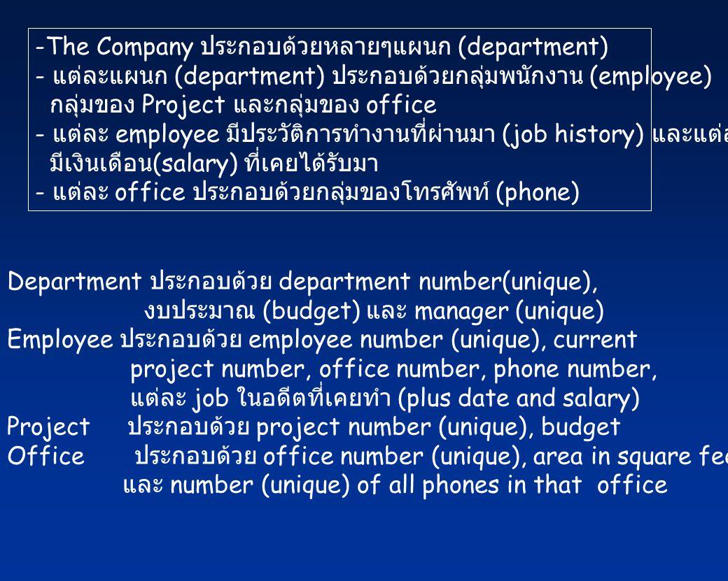 -The Company ประกอบด้วยหลายๆแผนก (department) - แต่ละแผนก (department) ประกอบด้วยกลุ่มพนักงาน (employee) กลุ่มของ Project และกลุ่มของ office - แต่ละ e