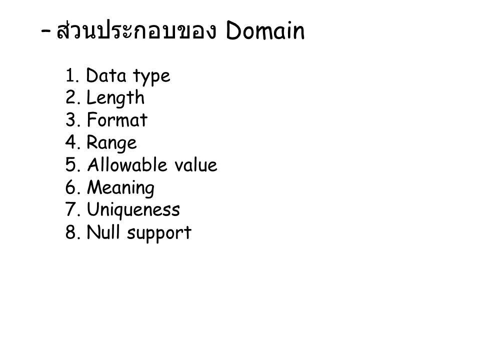 – ส่วนประกอบของ Domain 1. Data type 2. Length 3. Format 4. Range 5. Allowable value 6. Meaning 7. Uniqueness 8. Null support