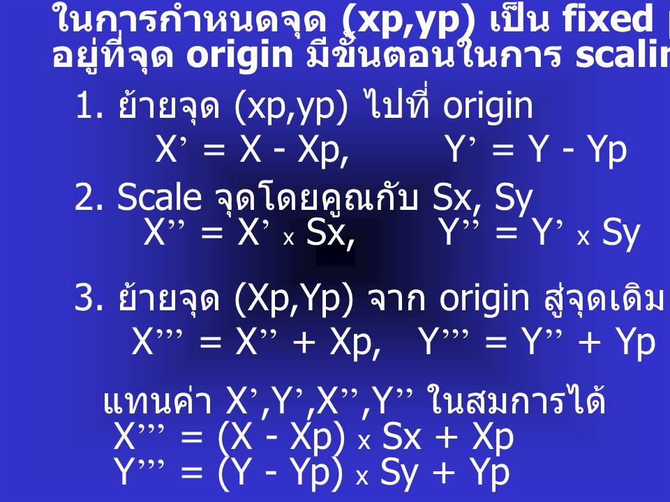 ในการกำหนดจุด (xp,yp) เป็น fixed point ซึ่งไม่ได้ อยู่ที่จุด origin มีขั้นตอนในการ scaling ดังนี้ 1.