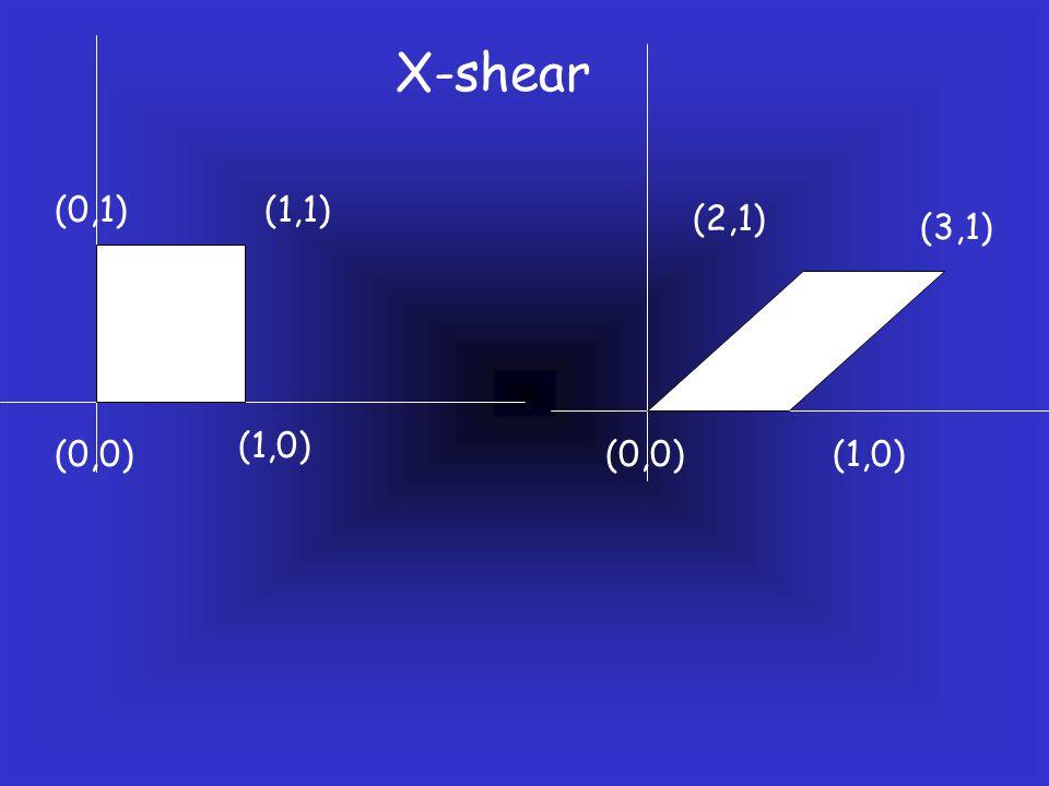 X-shear (1,0) (1,1)(0,1) (0,0) (1,0) (3,1) (2,1)