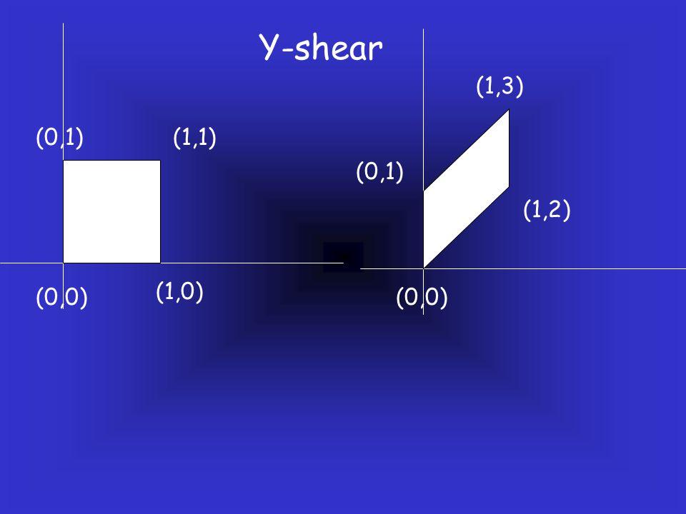 Y-shear (1,0) (1,1)(0,1) (0,0) (1,2) (0,1) (1,3)