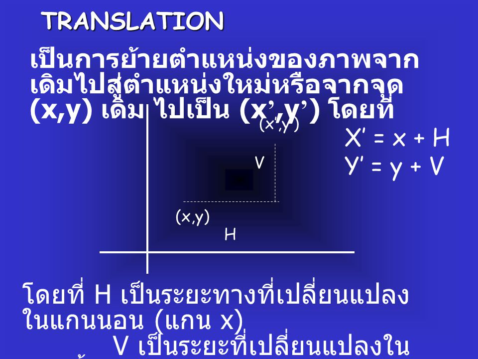 (xp,yp) Object 1. Translate (xp,yp) 2. Rotate (xp,yp) 3. Translate (xp,yp)