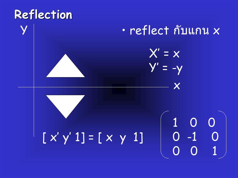 Reflection reflect กับแกน x [ x' y' 1] = [ x y 1] 1 0 0 0 -1 0 0 0 1 x Y X' = x Y' = -y