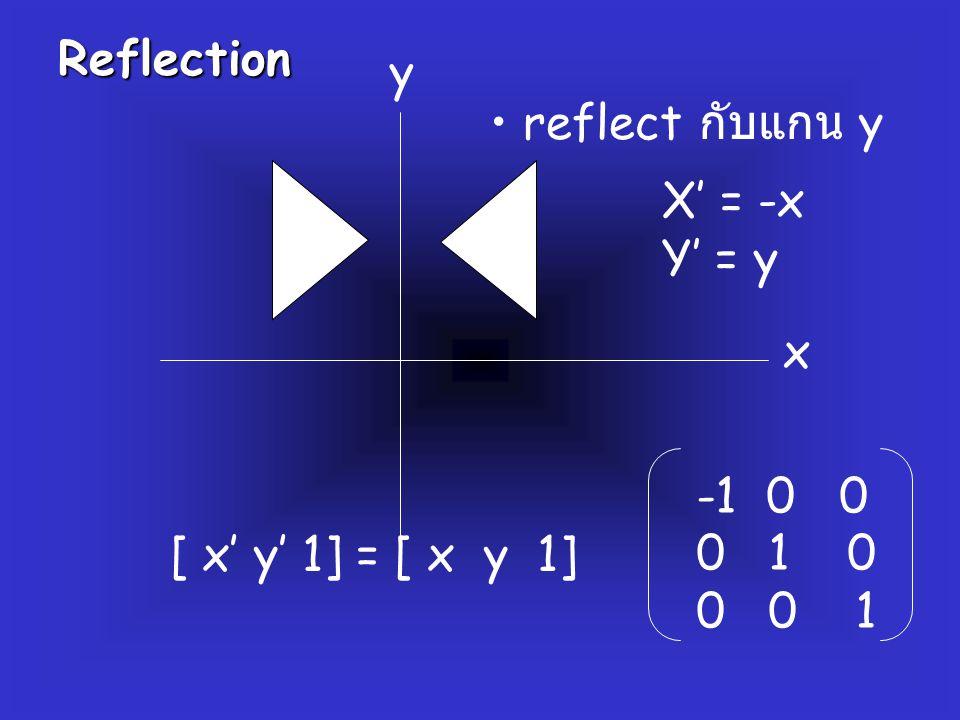 Reflection reflect กับแกน y [ x' y' 1] = [ x y 1] -1 0 0 0 1 0 0 0 1 x y X' = -x Y' = y