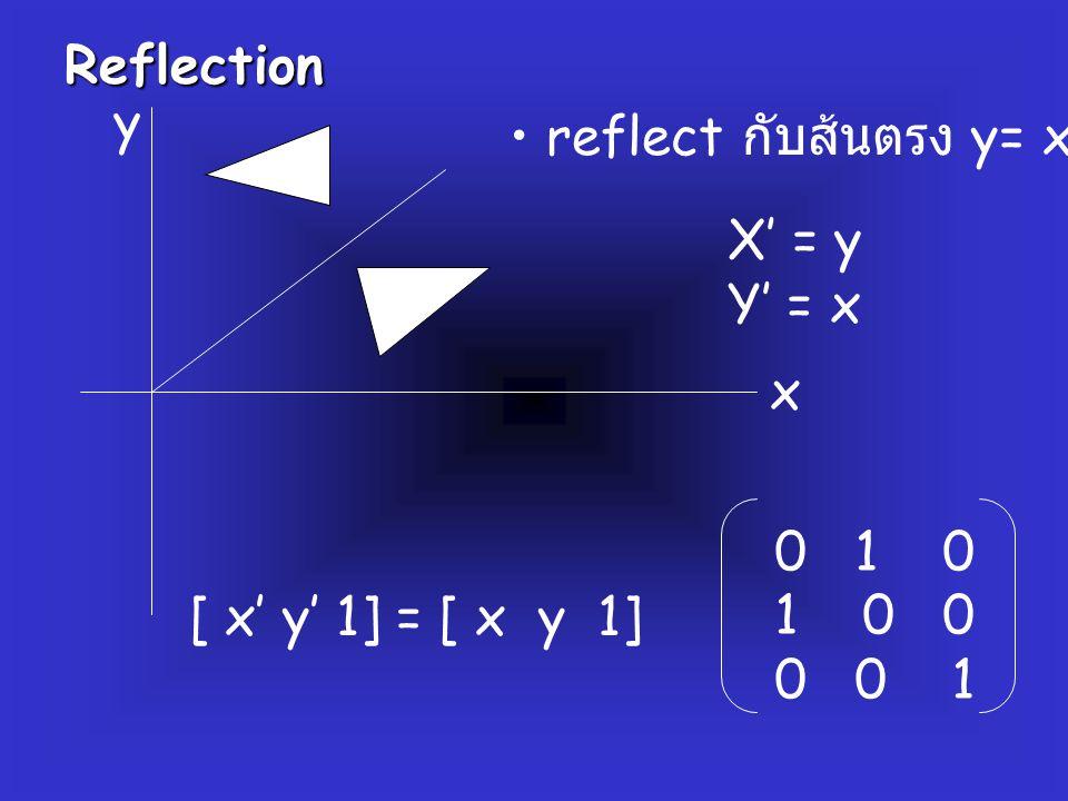 Reflection reflect กับส้นตรง y= x [ x' y' 1] = [ x y 1] 0 1 0 1 0 0 0 0 1 x y X' = y Y' = x