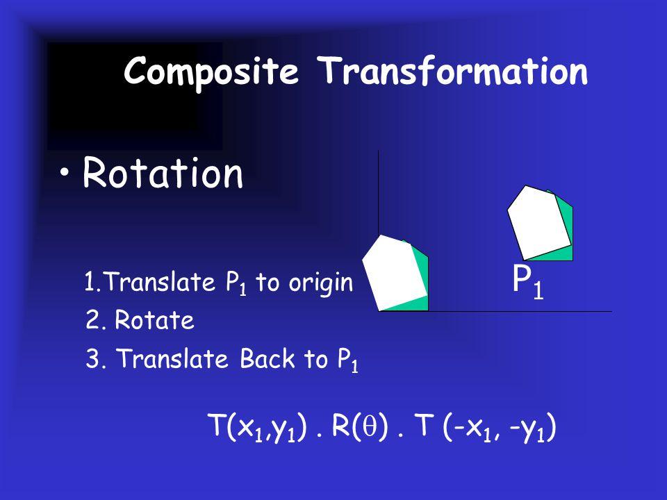 2 D Rotation Composite Transformation P1P1 1.Translate P 1 to origin 2.
