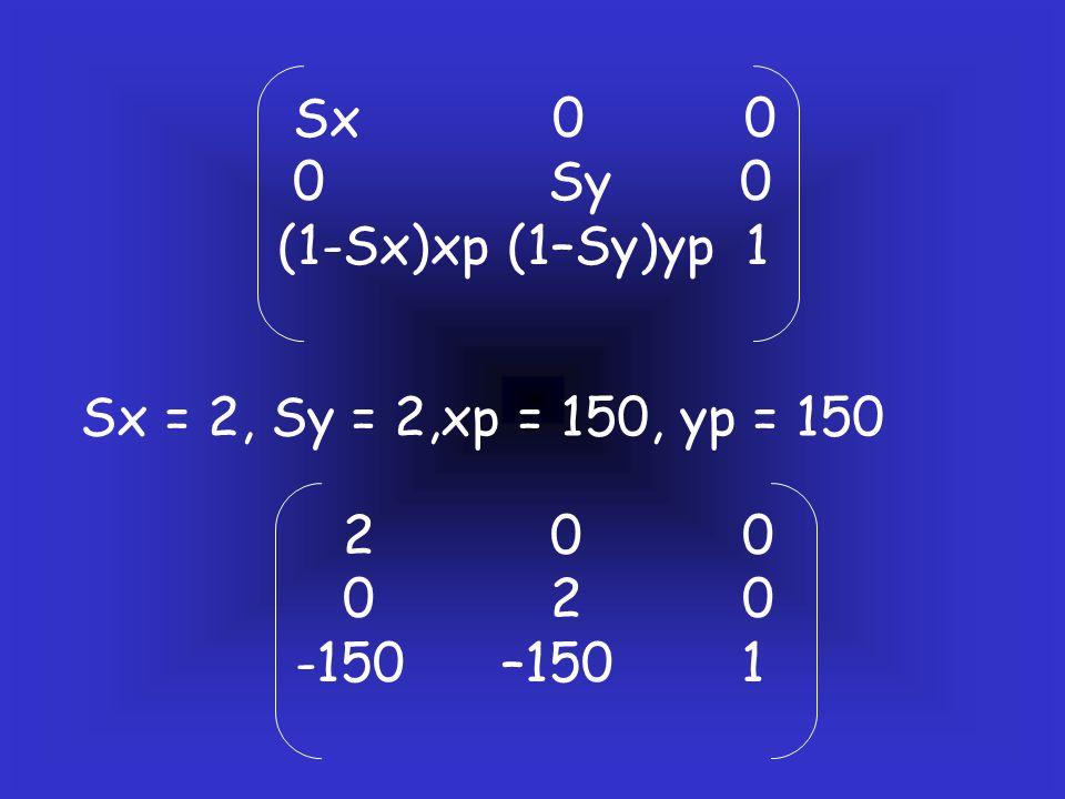 Sx 0 0 0 Sy 0 (1-Sx)xp (1–Sy)yp 1 Sx = 2, Sy = 2,xp = 150, yp = 150 2 0 0 0 2 0 -150 –150 1