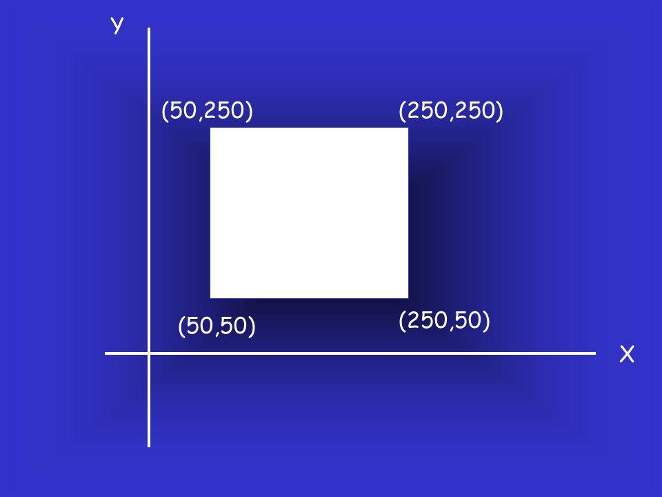 (50,50) (250,50) (250,250)(50,250) X Y