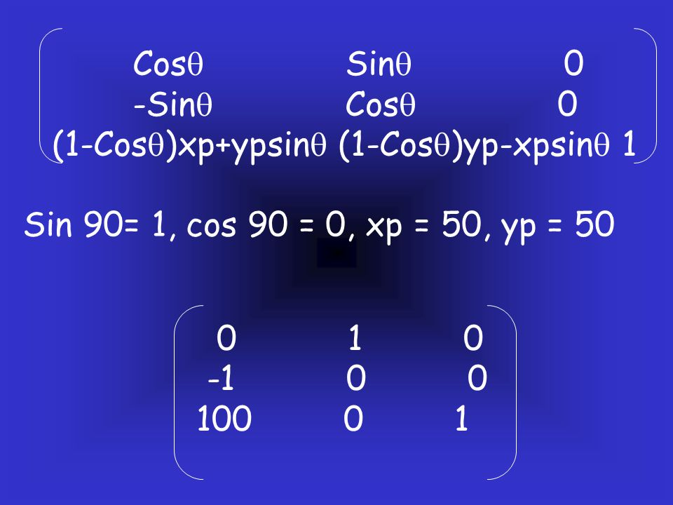 Cos  Sin  0 -Sin  Cos  0 (1-Cos  )xp+ypsin  (1-Cos  )yp-xpsin  1 0 1 0 -1 0 0 100 0 1 Sin 90= 1, cos 90 = 0, xp = 50, yp = 50
